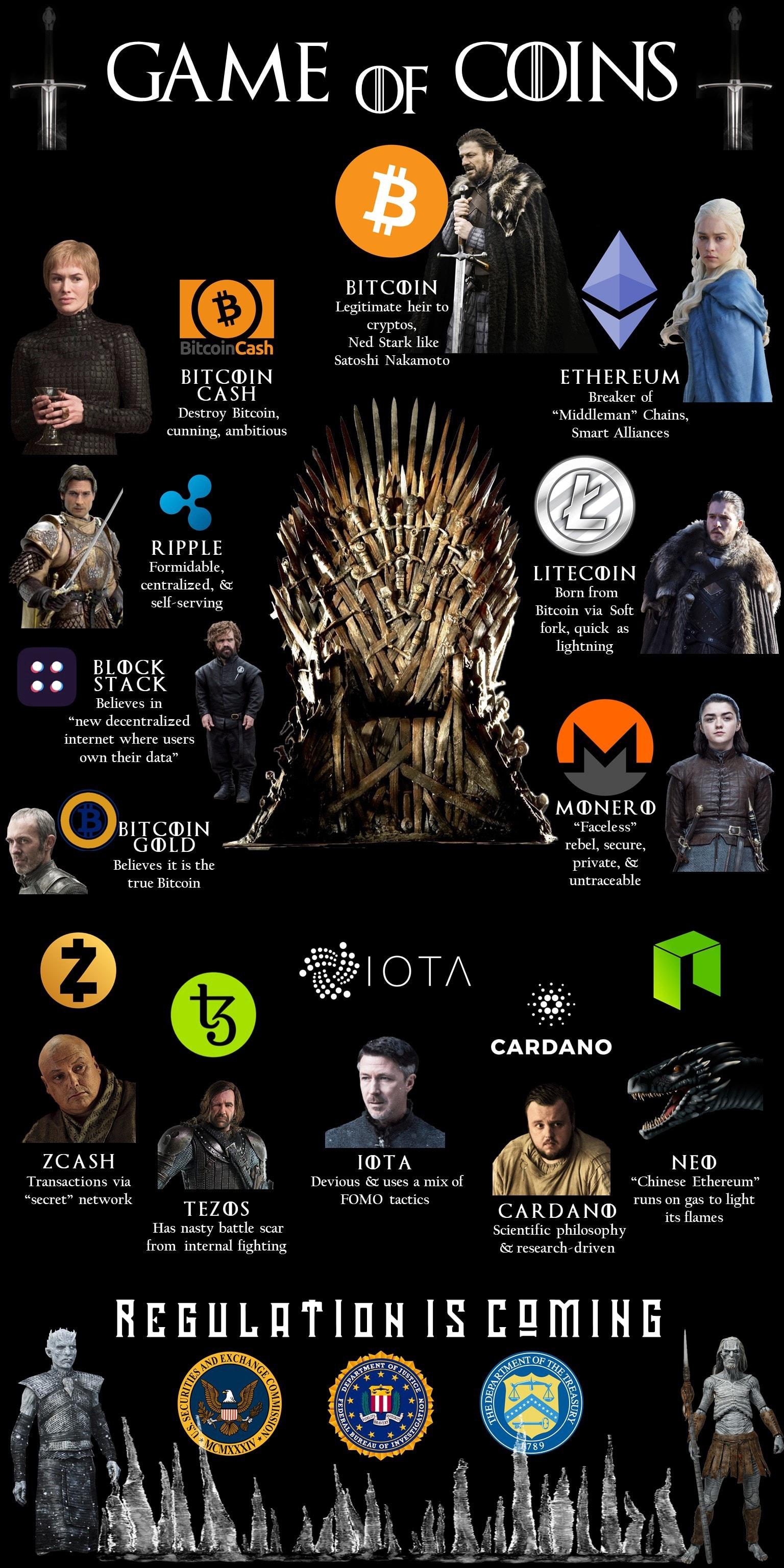 bitcoin game game)