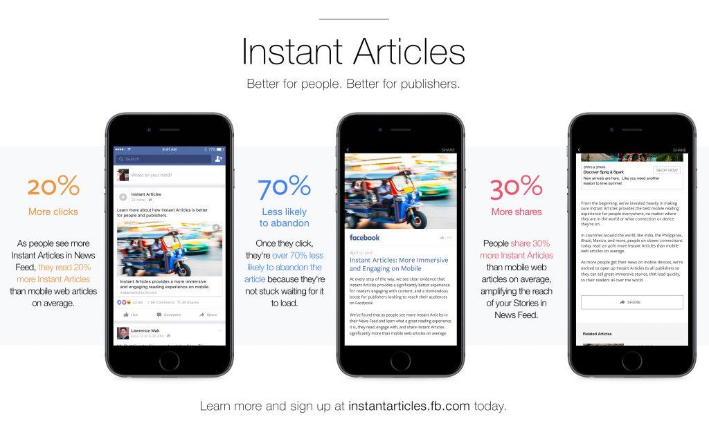 Instant Article บริการที่ facebook ส่งมาเพื่อเก็บข้อมูล