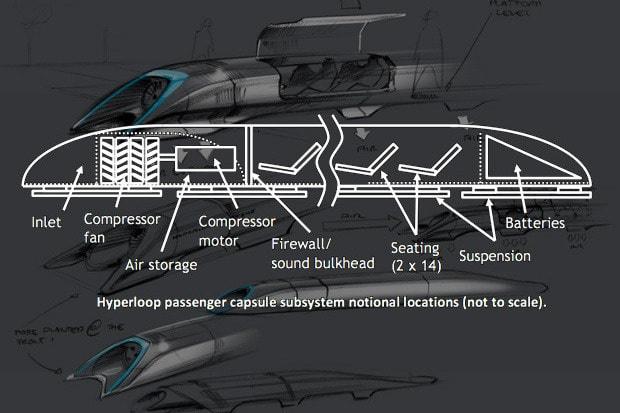 Pod หรือห้องโดยสารรูปแบบใหม่ภายใน Hyperloop