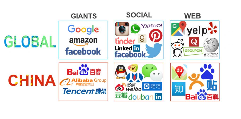 US มีอะไร จีนก็มีทั้งหมดได้ด้วยตัวเองไม่ต้องพึ่งพาบริษัท Tech จาก อเมริกา