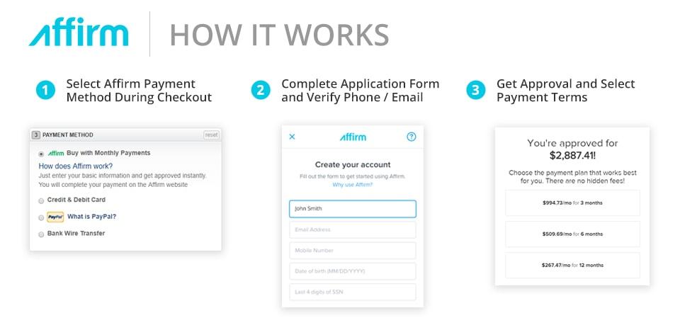 สร้างบริการทางด้านการเงินออนไลน์รูปแบบใหม่อย่าง Affirm