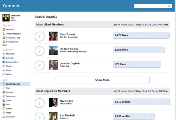 Yammer บริการ Enterprise Social Network