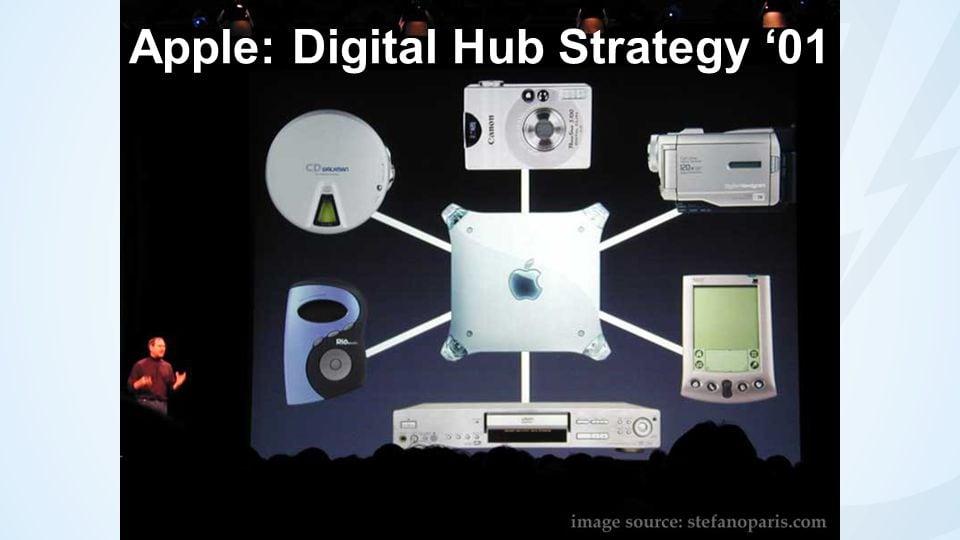 กลยุทธ์ใหม่ที่ จ๊อบส์ ให้ Apple  เป็นคือ Digital Hub
