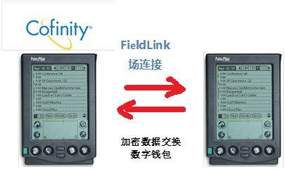 FieldLink นวัตกรรมการชำระเงินผ่านเครื่อง Palm