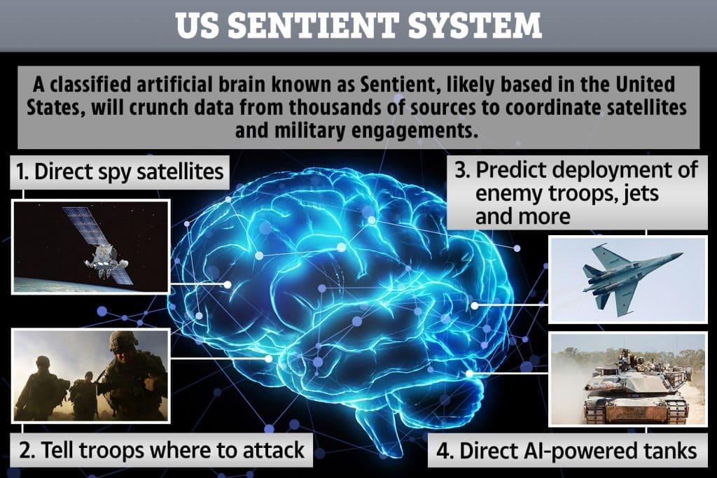 Sentient กับการนำ AI มาใช้ในการรบ