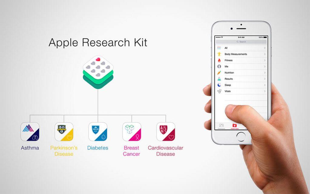 ResearchKit สำหรับผู้ป่วยและแพทย์ผู้เชี่ยวชาญ