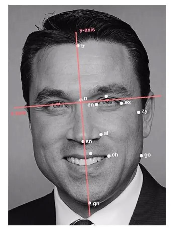นักวิจัยได้วัดลักษณะใบหน้าที่สำคัญเพื่อค้นหาว่าอะไรที่ทำให้ผู้คนเชื่อมโยงกับการทุจริตของนักการเมือง