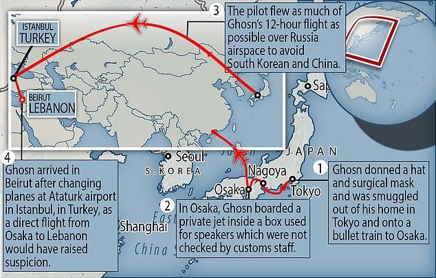 สรุปแผนการขั้นสุดท้ายต้องเดินทางโดยเครื่องบิน (CR:ExpressDigest)