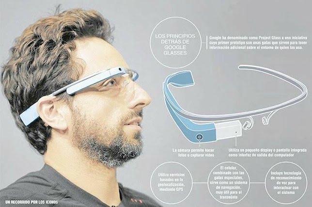 Google Glasses ที่โฆษณาว่ามีฟีเจอร์สุดเทพ ก็ยังไปไม่รอด (CR:Google Sites)